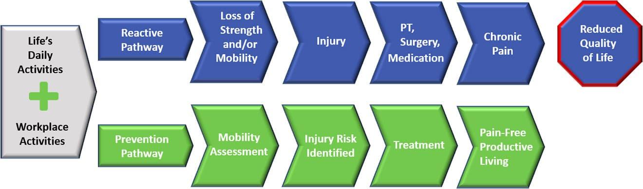 Slide-49-Pain-Cycle-v2-1